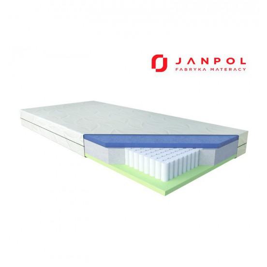 JANPOL DIONE – materac multipocket