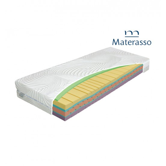 MATERASSO THERMO GEL -...