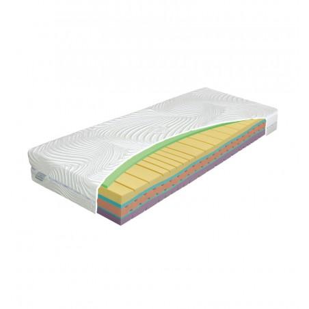 BEDDING INNOGEL ANATOMICO - poduszka