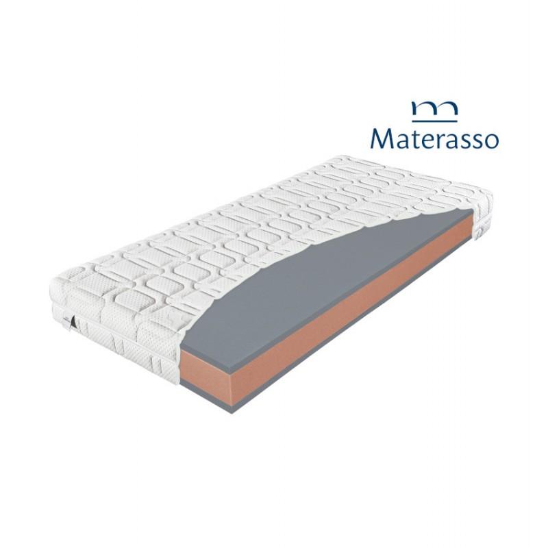 MATERASSO COMFORT DYNAMIC - materac wysokoelastyczny, piankowy