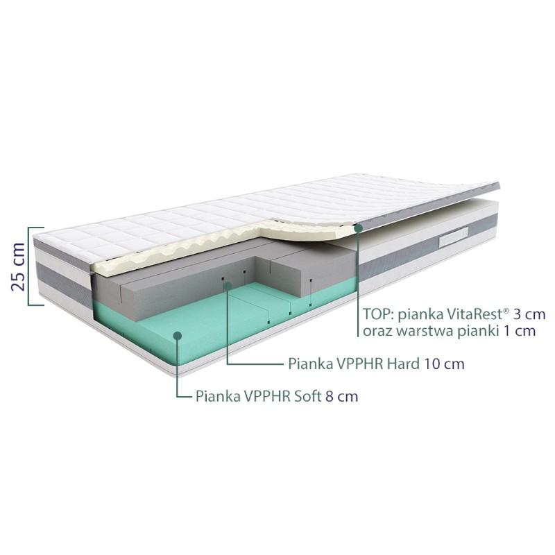 SLEEPMED COMFORT PLUS - materac termoelastyczny