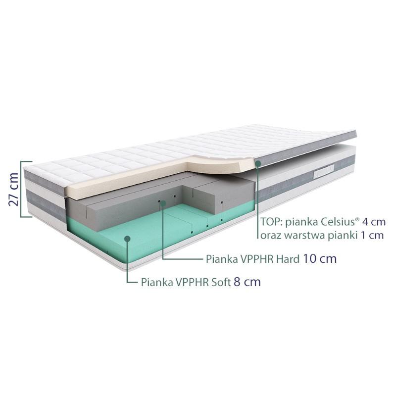 SLEEPMED PREMIUM PLUS - materac termoelastyczny