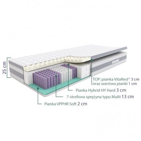 MATERASSO THERMO GEL - materac termoelastyczny, piankowy
