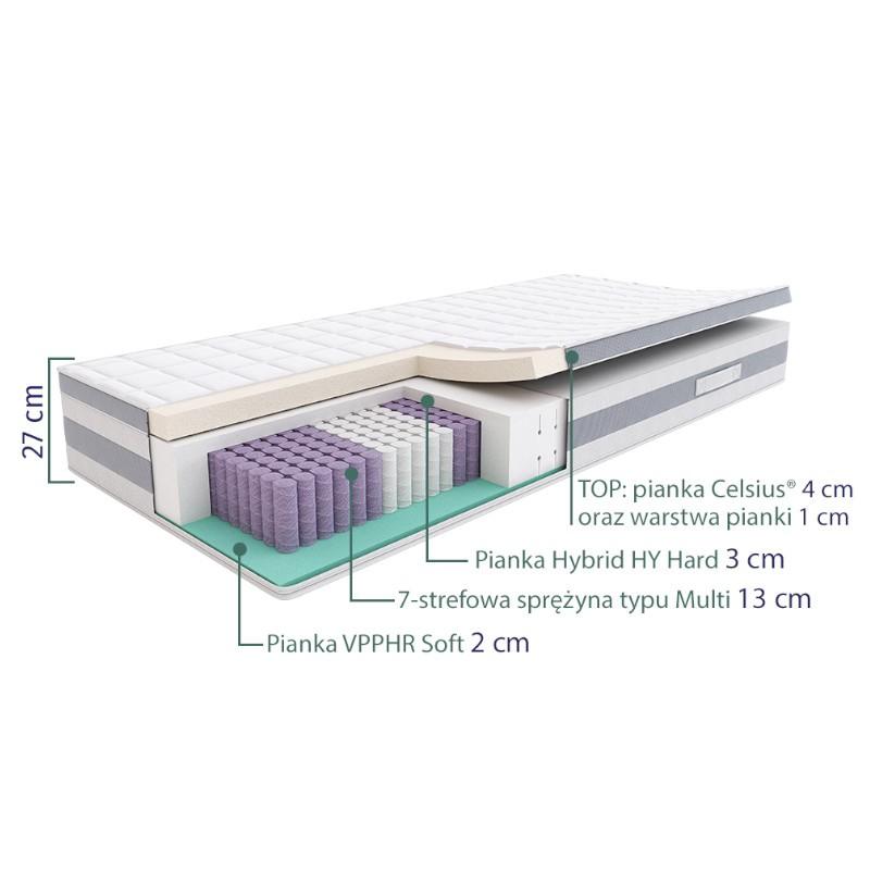 SLEEPMED HYBRID PREMIUM PLUS - materac multipocket